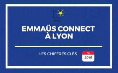 Emmaüs Connect à Lyon en 2016