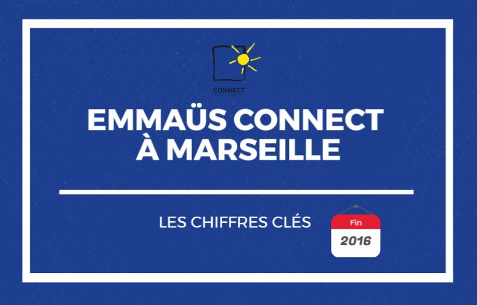 Emmaüs Connect à Marseille en 2016