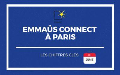 Emmaüs Connect à Paris en 2016