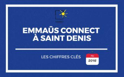Emmaüs Connect à Saint-Denis en 2016